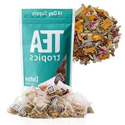 Detox Tea For Weight Loss and Colon Cleanse, Teatox to Burn