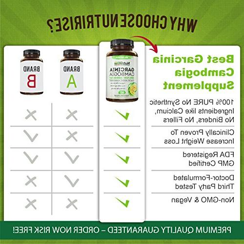 100% Extract Fast Appetite Suppressant & Carb Blocker. Natural, Clinically Proven Weight Supplement. Best Garcinia Cambogia Pills.