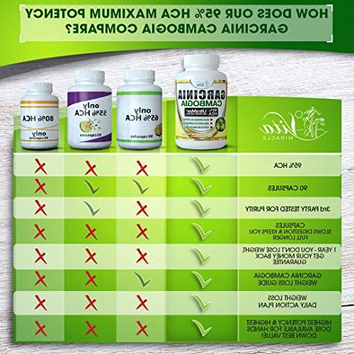 95% HCA Pure Cambogia Extract All Natural Appetite Carb Blocker Burner Weight & Metabolism