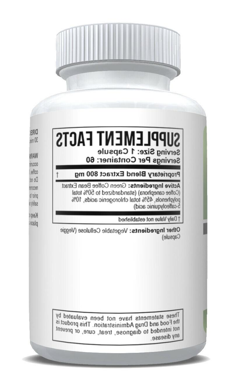 Extract Loss Supplement